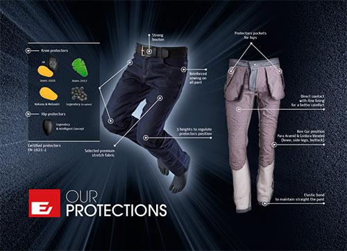Esquad MC Jeans beskyttelse